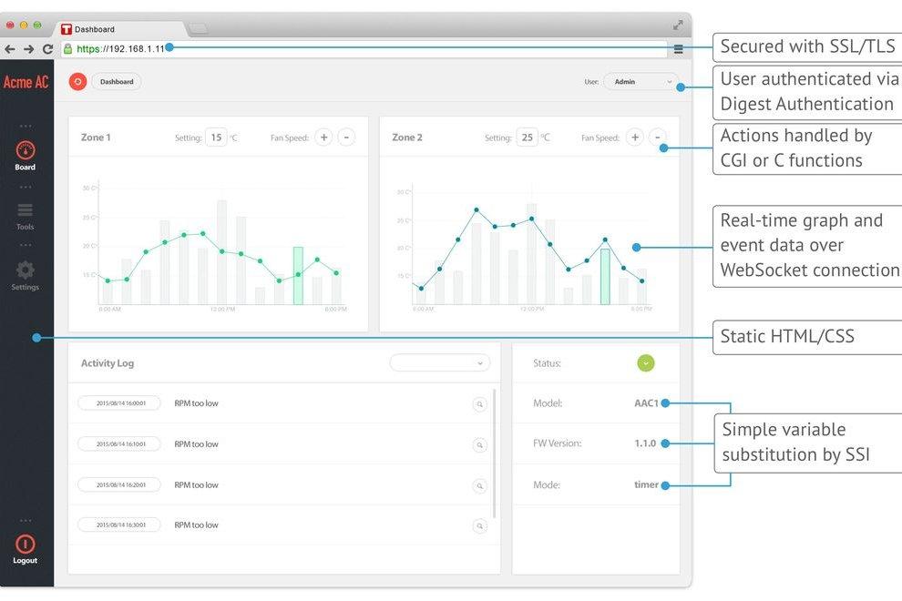 Mongoose Alternatives - C++ Networking | LibHunt